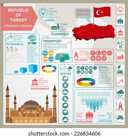 Turkey  infographics, statistical data, sights. Vector illustration
