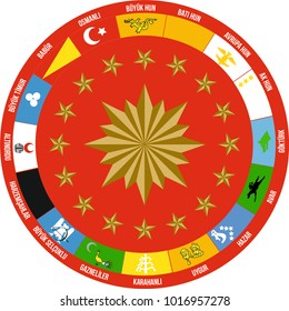 Turkey is located 16 stars in the Presidential pennant. They represent 16 Great Turkish States established in history.