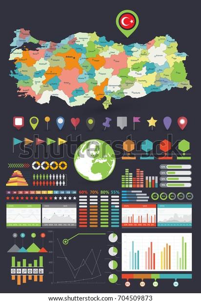 Turkey Map Infographics Design Elements Business Stock
