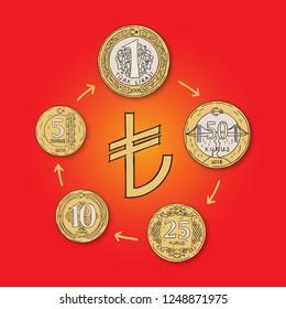 turkish liras, turkish coin hand drawn ring concept illustration vector