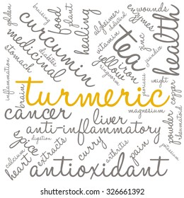 Turmeric word cloud on a white background.