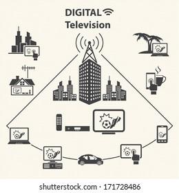 TV icons set, Digital Television concept