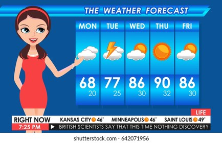 TV Weather forecast female in red dress