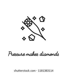 Jewellery Quote