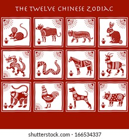 The Twelve Chinese Zodiac