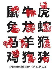 The Twelve Chinese Zodiac Paper-Cut (wording means rat, ox, tiger, rabbit, dragon, snake, horse, sheep, monkey, rooster, dog and pig)
