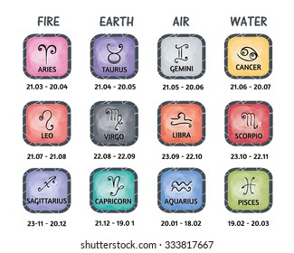 The twelve signs of the zodiac for web or magazines,isolated on white background