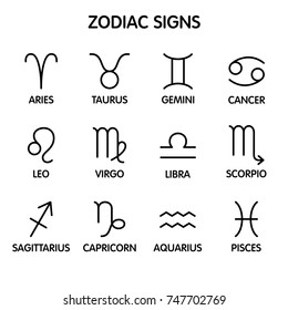 The twelve zodiac signs: Aries, Taurus, Gemini, Cancer, Leo, Virgo, Libra, Scorpio, Sagittarius, Capricorn, Aquarius, Pisces.