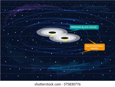 Two Black Holes Merging and Creates Gravitational Waves and sound. Editable Clip Art.