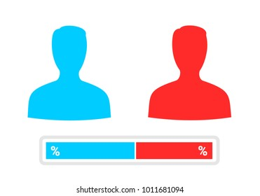 Two competitors, opponents, rivals and bar with percentage. Comparison betwen person during fight, combat, election, ballot.. Winner and loser. Vector illustration