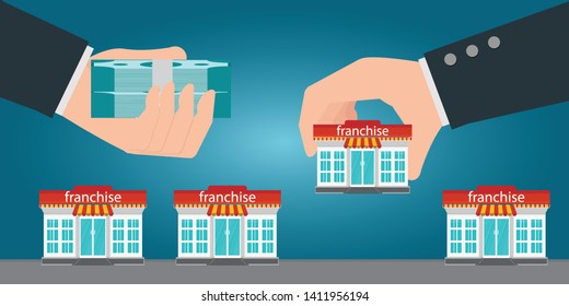 Two human hands changing money for small store or franchise. Franchise business concept vector illustration.