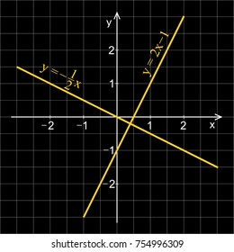 Two linear functions in the coordinate system. Line graph on the grid. Black blackboard.