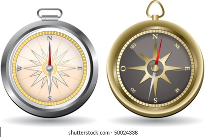 Two metal compass