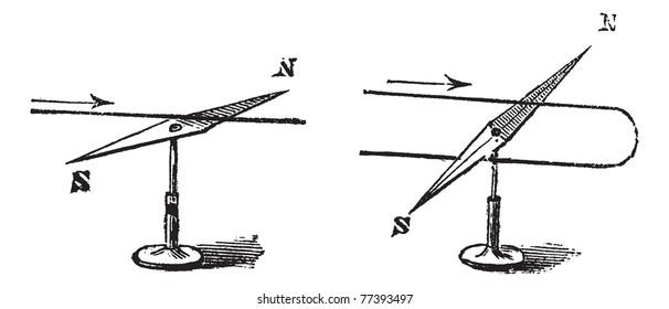 galvanometer images  stock photos  u0026 vectors
