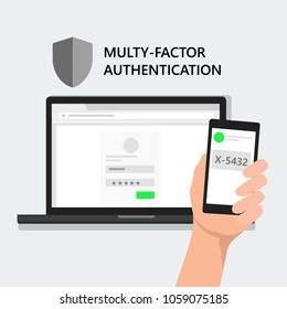 Two steps authentication concept, verification code message confirmation for account login. Multi-factor authentication design.