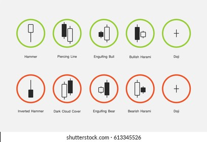 Type of candlesticks graph pattern in stock market, icons vector of financial invesment for beginner investor, Flat design vector illustration.