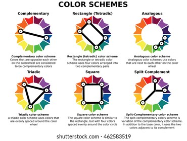 Type of color schemes (Complementary, Rectangle,Tetradic, Analogous,Triadic, Square,Split-complement)