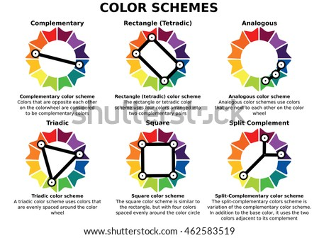 Type of color schemes (Complementary RectangleTetradic AnalogousTriadic Square