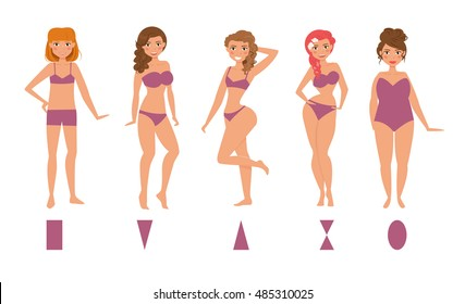 Type of female figures. Hourglass, triangle, inverted triangle, round, rectangle. Set. Vector illustration. Cartoon characters. Isolated. Shapes