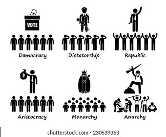 Type of Government - Democracy Dictatorship Republic Aristocracy Monarchy Anarchy Stick Figure Pictogram Icons