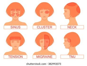 diagram of head pain wiring diagrams interval  diagram of head pain #4