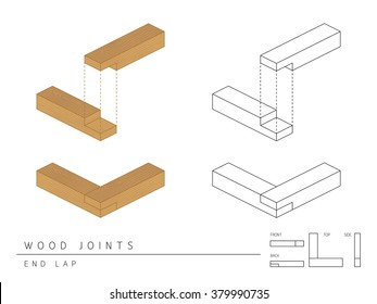 Lap Joint Images Stock Photos Vectors Shutterstock