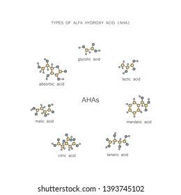 Types of alfa hydroxy acid (AHA) hand drawing - Vector