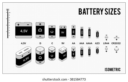 types of batteries in real size and isometric icons