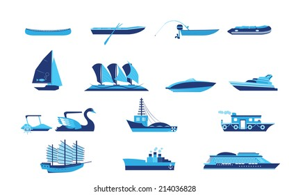 Types of boat and Ship Transportation