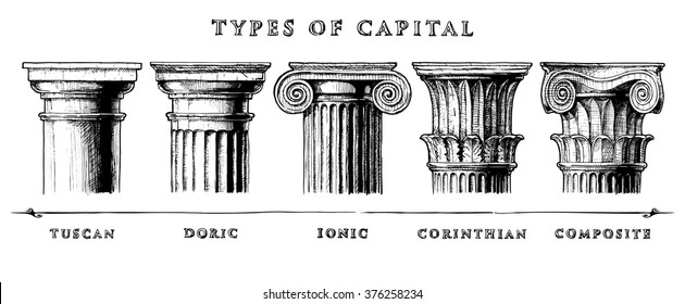 Types of capital.  Vector hand drawn illustration set of the five architectural Classical orders engraved. Showing the Tuscan, Doric, Ionic, Corinthian and Composite