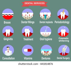 Types of dental clinic services such as braces, surgery, implants, fillings, crown, whitening. Vector infographic