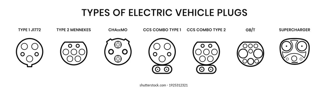 Types of electric vehicle plugs. Electro and hybrid car charging plugs with naming. Vector illustration of charging inlets for phev - Shutterstock ID 1925312321