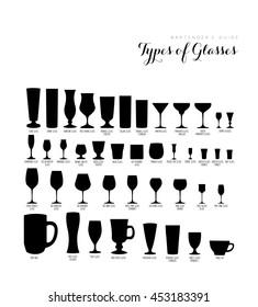 Types of glasses, Bartender guide, Vector Illustration