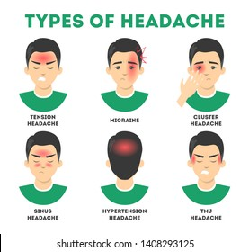 Types of headache set. Stress and sinus ache, migraine and tension. Pain in different areas of head. Isolated vector illustration in cartoon style