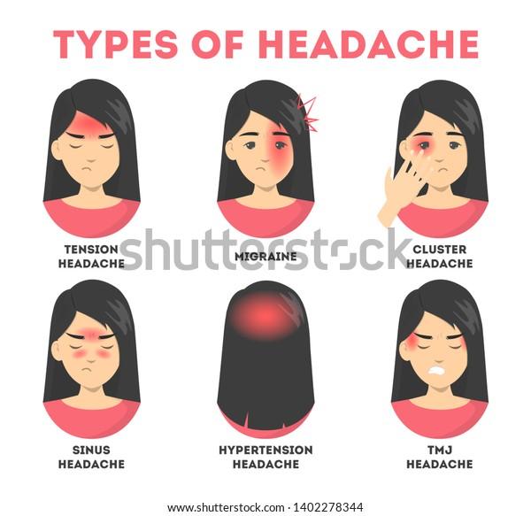 Diagrama de tipos de dolores de cabeza