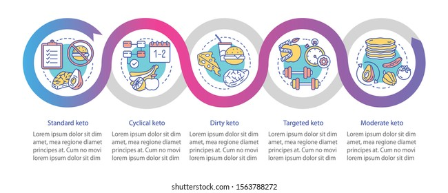 Types of keto diets vector infographic template. Ketogenic meal, healthy nutrition. Low carbs food presentation design elements. Process timeline chart. Workflow layout with linear icons
