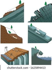 Types of landslide Infographic   illustration - vector