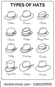 Types of male classic hats - vector thin line icon set