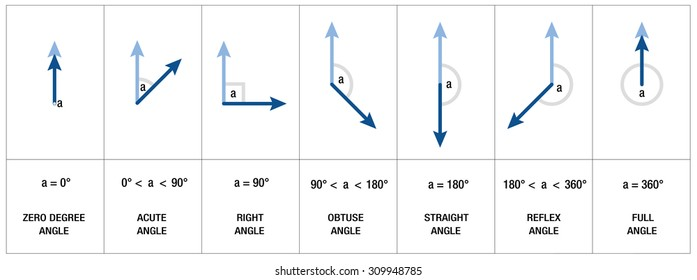 Acute Angle Images, Stock Photos & Vectors | Shutterstock