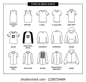 Types of men's shirts with names. Vector outline illustration. Set of men's T-shirts: jacket, tuxedo, dress shirt, hoody, jersey, sweatshirt, turtleneck, tank top, V-neck shirt, polo shirt, sleeveless