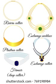 Types of necklaces in appearance
