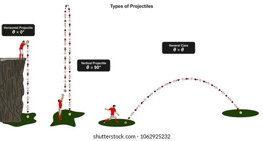 Inertia Images  Stock Photos  U0026 Vectors