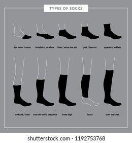 Types of socks set. No-show, low-cut, extra low-cut, quarter, mid-calf, over the calf, knee socks. Design socks set vector illustration.