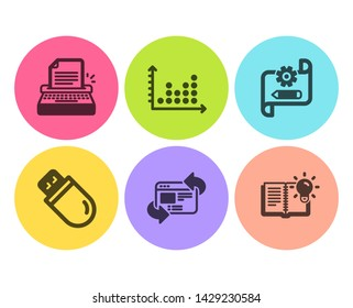 Typewriter, Cogwheel blueprint and Refresh website icons simple set. Dot plot, Usb stick and Product knowledge signs. Writer machine, Edit settings. Science set. Flat typewriter icon. Circle button