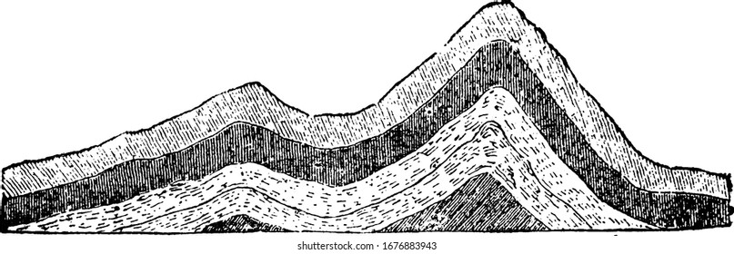 A typical representation of anticlinal strata, a geological fold upwards with the oldest layer at the core, a layer of sedimentary rock or soil, vintage line drawing or engraving illustration.