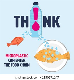 Typographic design with plastic bottle symbol and exclamation mark as gimmicks. Microplastic impact awareness concept. vector illustration.