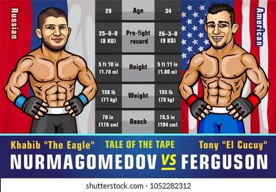 UFC 223. Khabib Nurmagomedov versus Tony Ferguson. Fighters rating