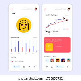 UI Design template of activity. accompanied by line charts and in love emoticons