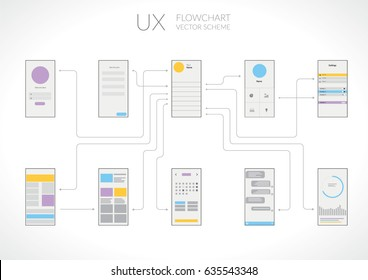 UI UX Flowchart Infographic. Vector illustration