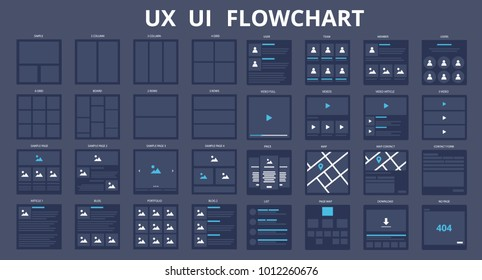 UI UX Flowchart Scheme Templates. Vector illustration